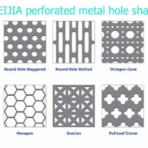 Perforated metal mesh/Perforated sheet/Perforated metal