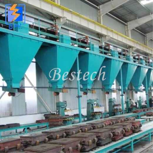 Manhole Cover Production Green Sand Molding Line